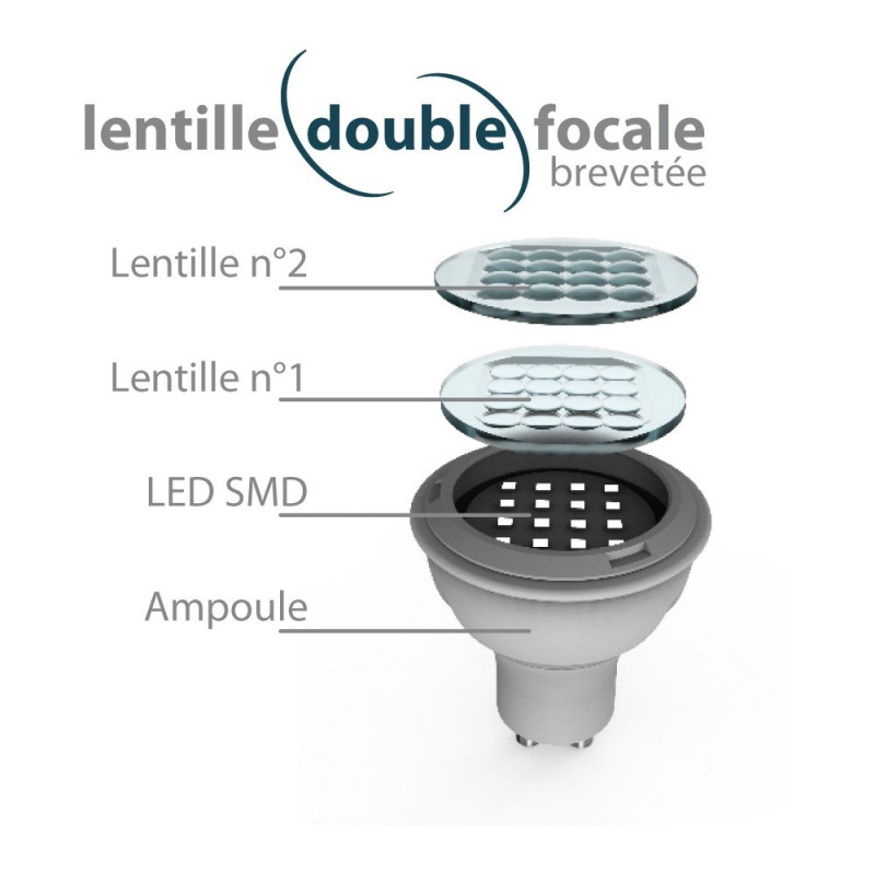 Spot LED - culot GU10 - dimmable